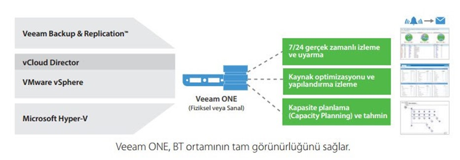 VEEAM FAILED TO CREATE CHANGE TRACKING TIME STAMP FOR VIRTUAL DISK FILE